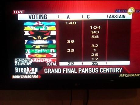 Tabel Voting Paripurna Century